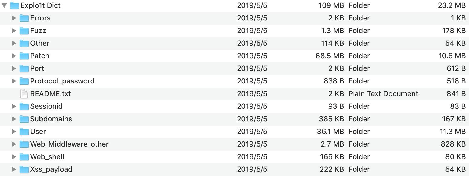Exploit-Dictionary:渗透测试字典一份