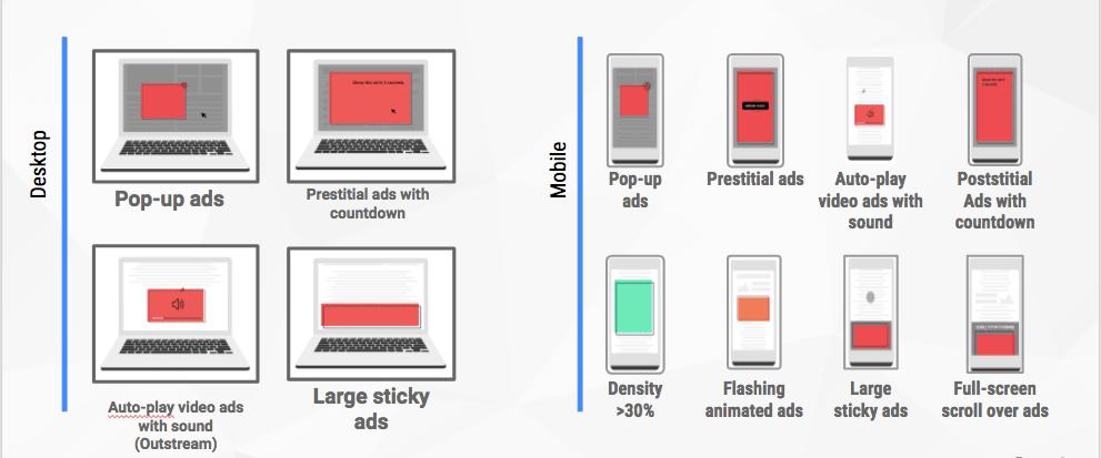 Google Chrome将于7月9日起在全球范围内支持优质广告标准-懵比小站