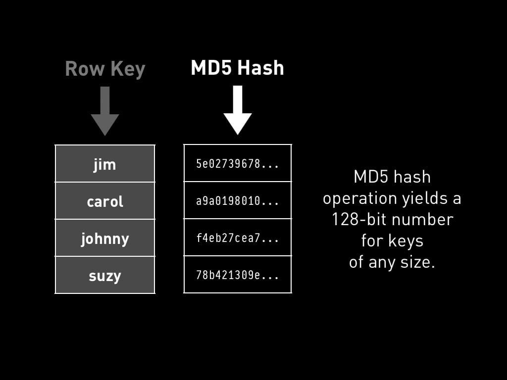 6亿密码Hash - 预先计算的哈希表 v.1.0