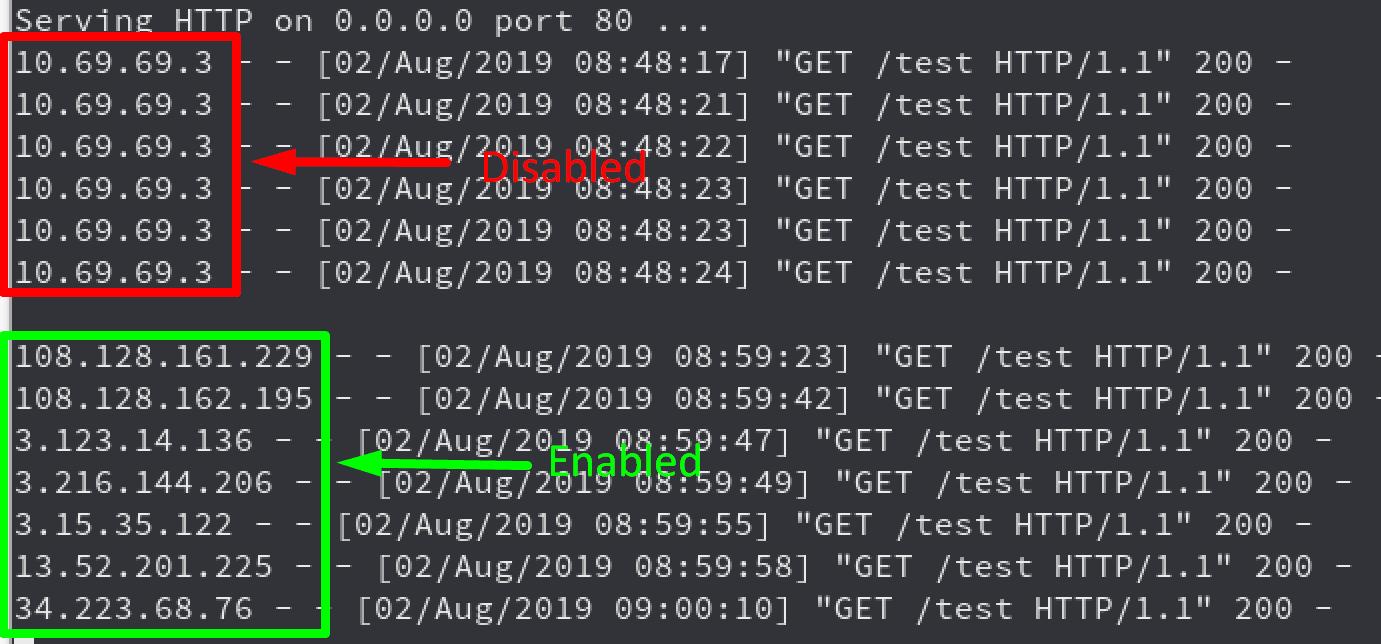BurpSuite IP代理扩展,使用AWS API网关动态更改请求:IPRotate_Burp_Extension