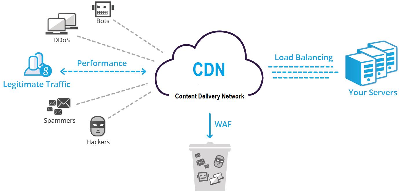 扫描全网绕过CDN获取网站真实IP地址:w8Fuckcdn
